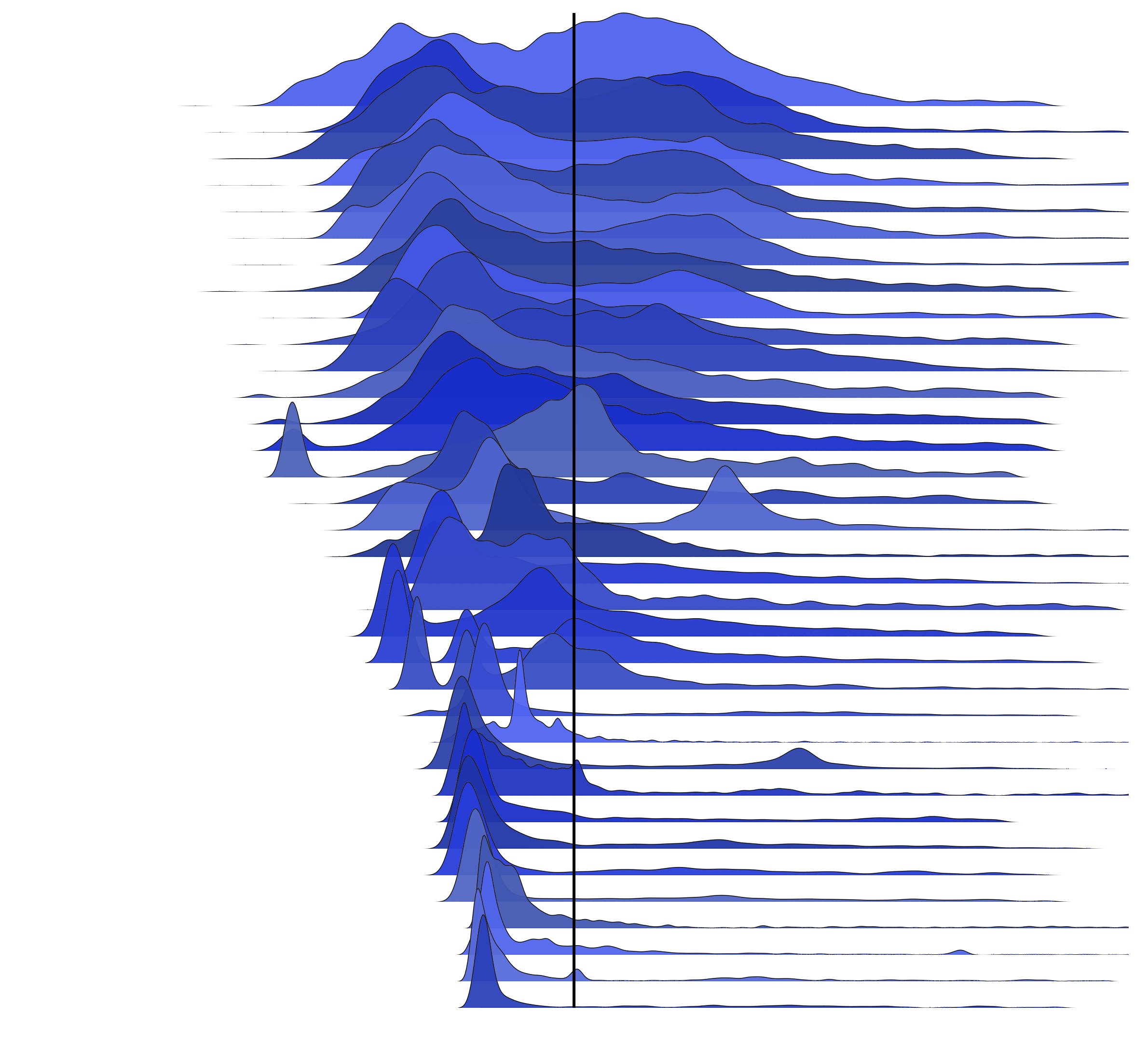 Frequency trails what the mean really means the distributions ccuart Image collections