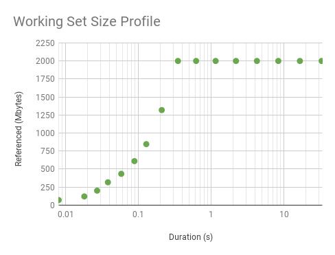 kernel-eventtracing 28